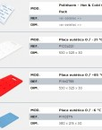 Opciones contenedor isotérmico GN1/1 Plus