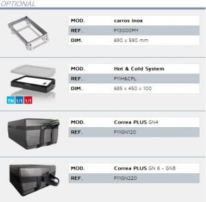 Opciones contenedor isotérmico GN 1/1 Plus