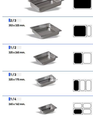 Medidas y tamaños Gastronorm Hosteleria