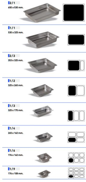 Medidas y tamaños Gastronorm