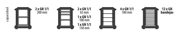 Combinaciones de contenedores isotérmicos tipo torre y cubetas gastronorm