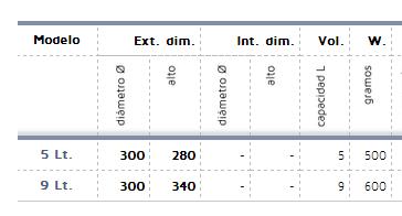 Contenedores con grifo - Características