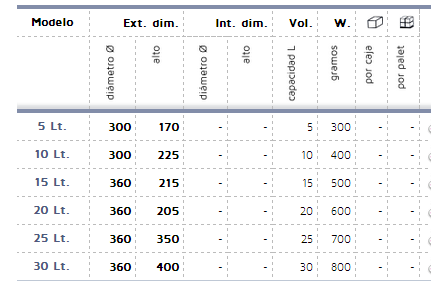 Contenedores isotérmicos para líquidos tamaños
