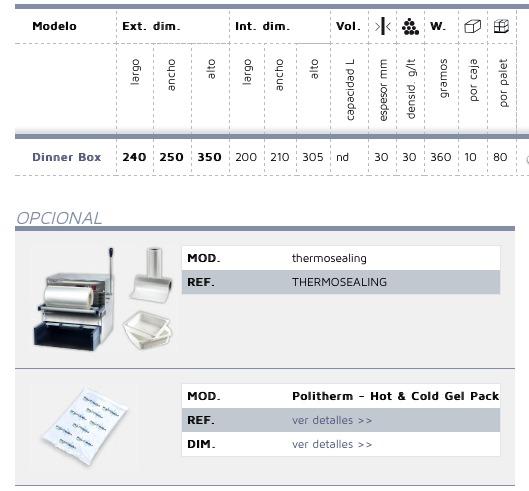 Contenedor isotérmico Dinner Box colectividades