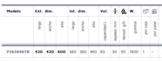 Medidas contenedor isotérmico con ruedas